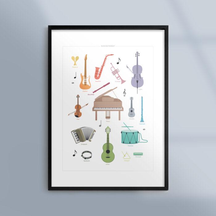 Posters: Musik