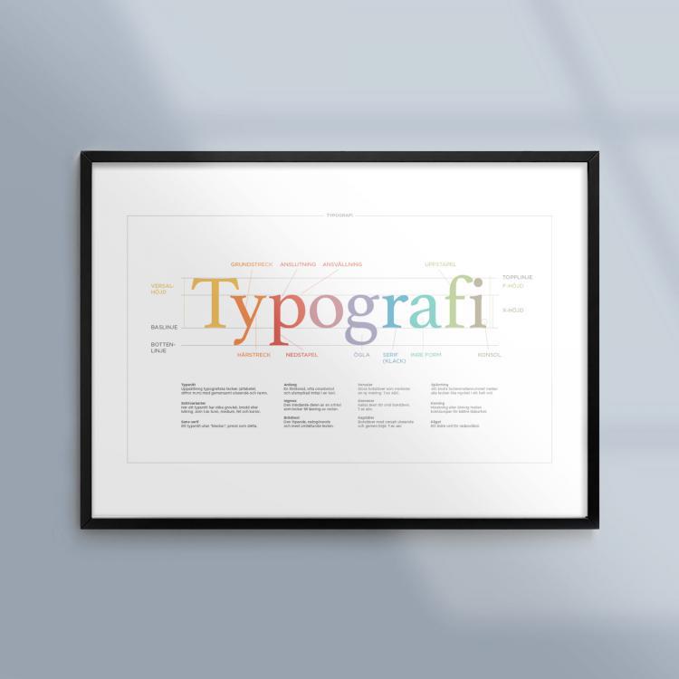 Tavla om Typografi