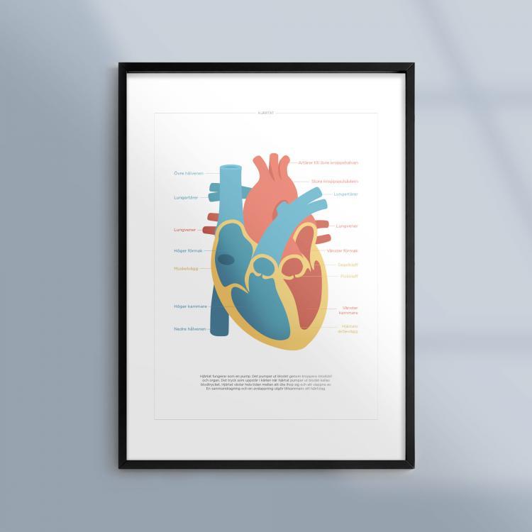 Tavla med hjärtat