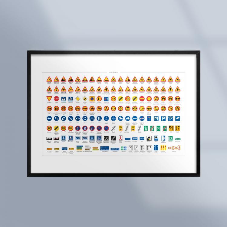 Kunskapsposter-Tavla-Affisch-Trafik-Vagmarken-Ram