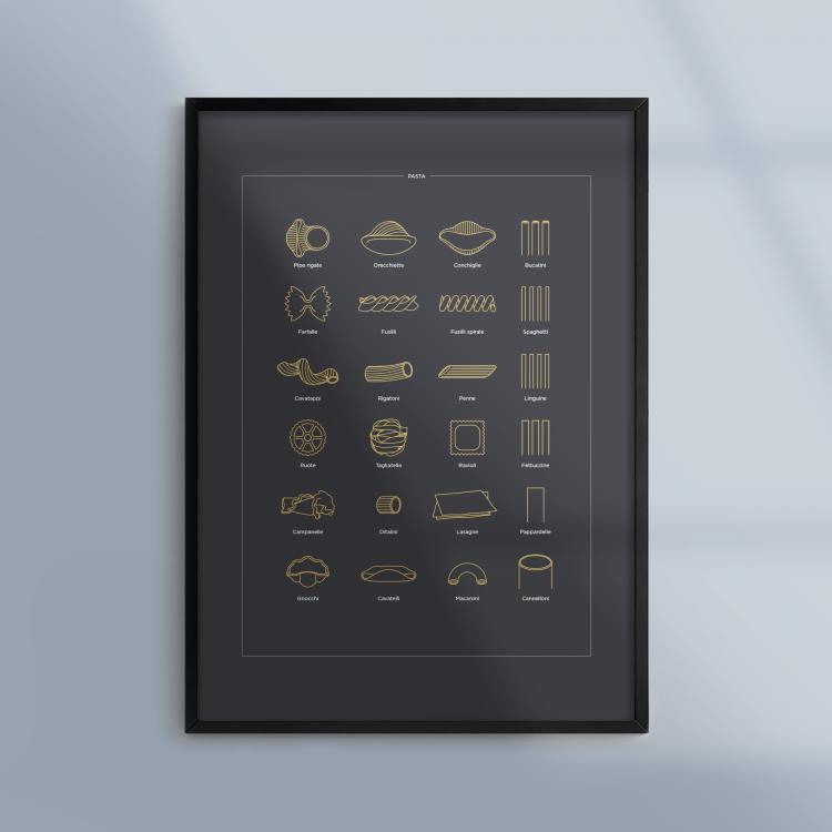 Kunskapsposter-Affisch-Pasta-Kokstavla-Ram
