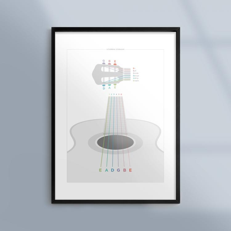 Kunskapsposter-Tavla-Affisch-Musik-Gitarrens-Strangar-Ram