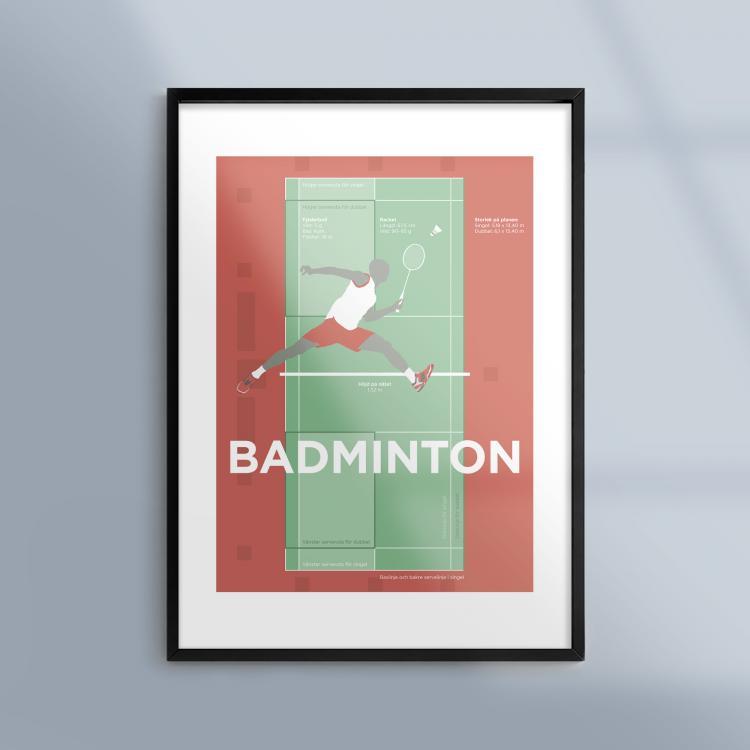Kunskapsposter-Affisch-Idrott-Sport-Badminton-Ram