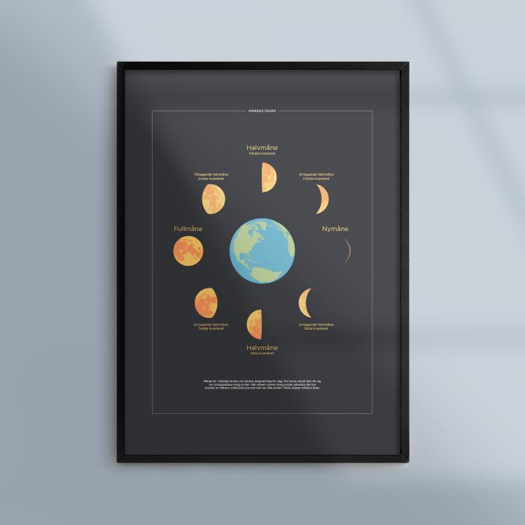Poster-Manens-Faser-Astronomi-Ram-Kunskapat