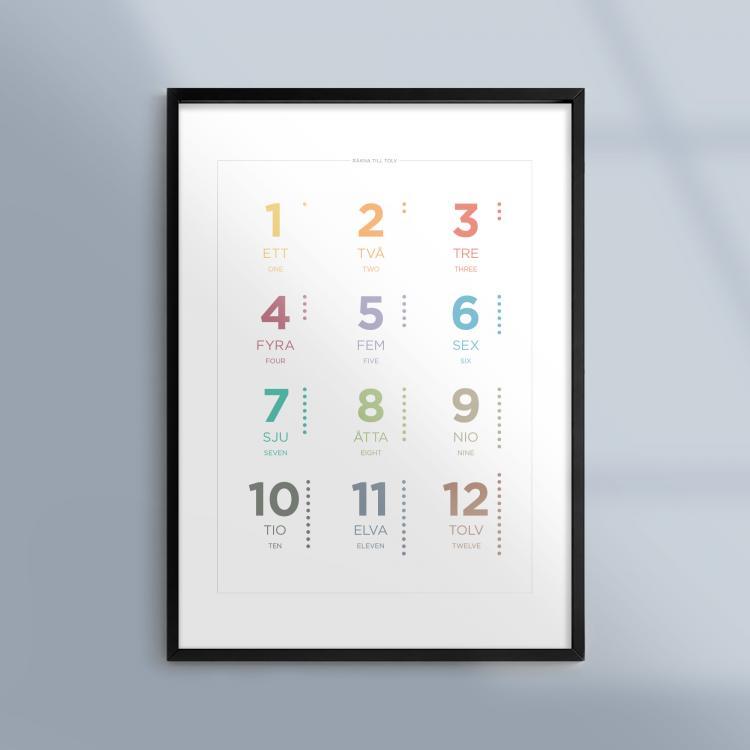 Poster-Tavla-Matematik-Rakna-Tolv-Ram-Kunskapat