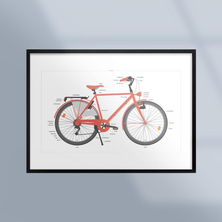 Poster-Tavla-Cykel-Sport-Ram-Kunskapat