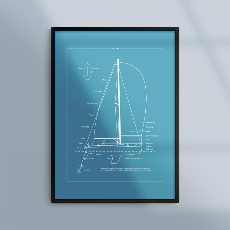 Poster-Tavla-Segelbat-Mast-Ram-Kunskapat