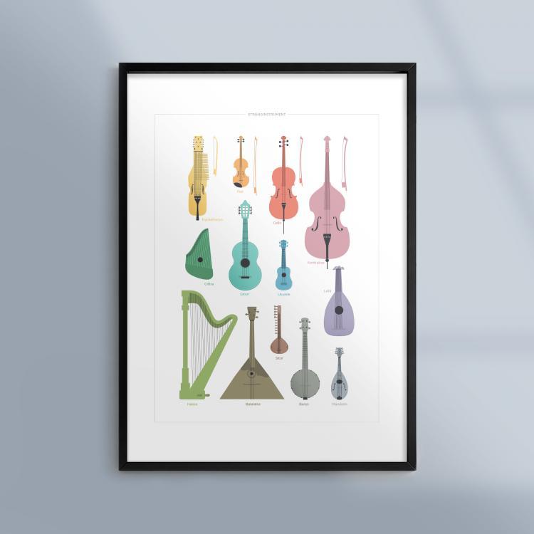 Poster-Tavla-Stranginstrument-Musik-Ram-Kunskapat