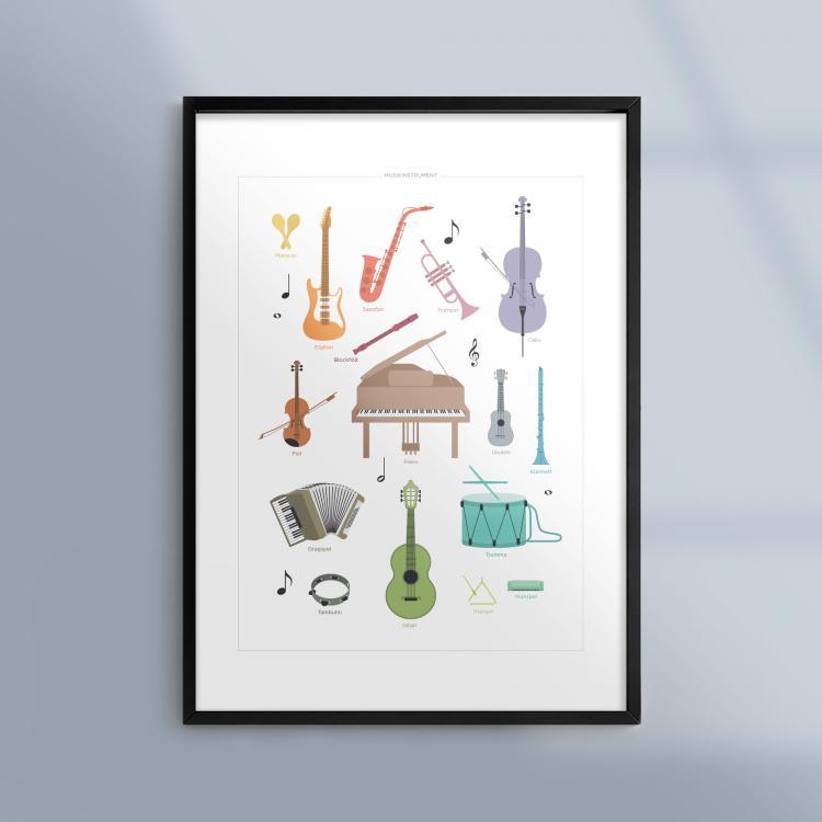Poster-Tavla-Musikinstrument-Ram-Kunskapat