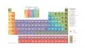 periodiska-systemet