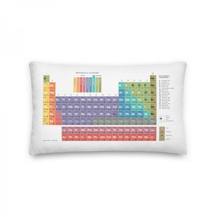 Kudde med periodiska systemet