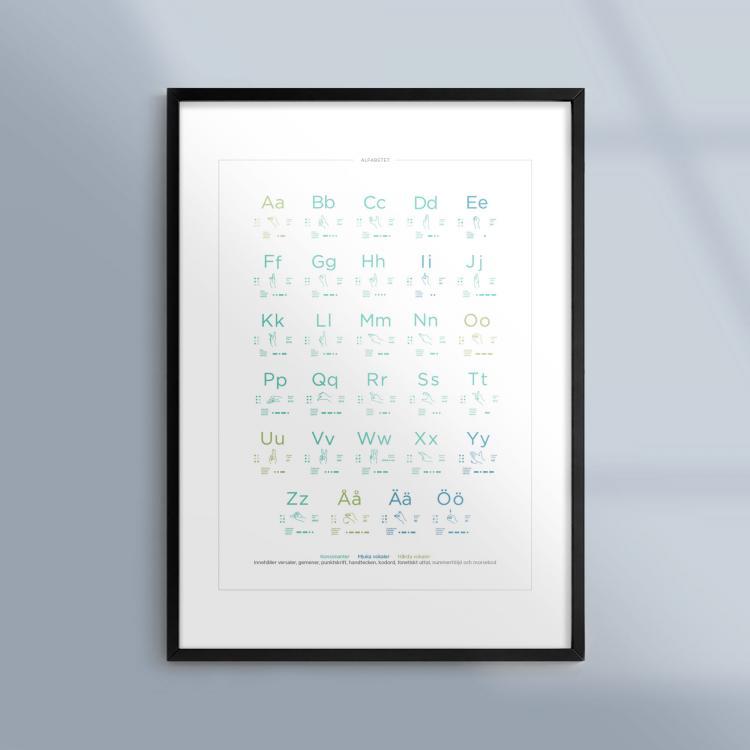 Kunskapsposter Alfabetet Morse Handtecken Blindskrift Ram