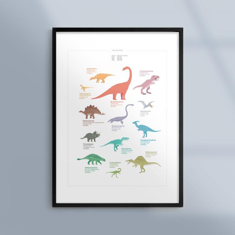 Poster-Tavla-Dinosaurier-Historia-Ram-Kunskapat